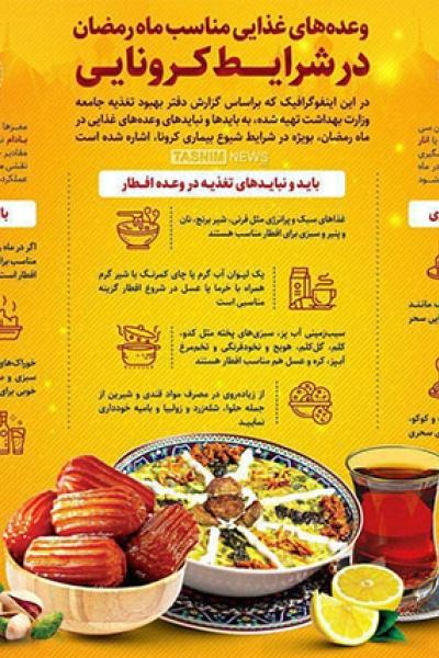 Food-Corona-Ramazan